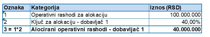 Datalab blog